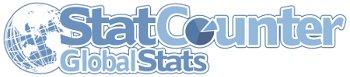 StatCounter-GlobalStats